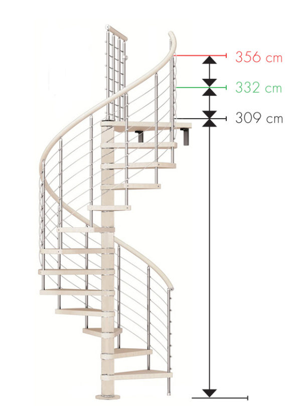 Винтовая лестница MINKA Spiral Effect, белый
